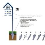 Tuinbord frame Houseline - easysign v5 printversie